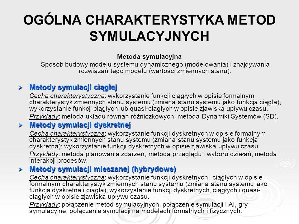 OGÓLNA CHARAKTERYSTYKA METOD SYMULACYJNYCH