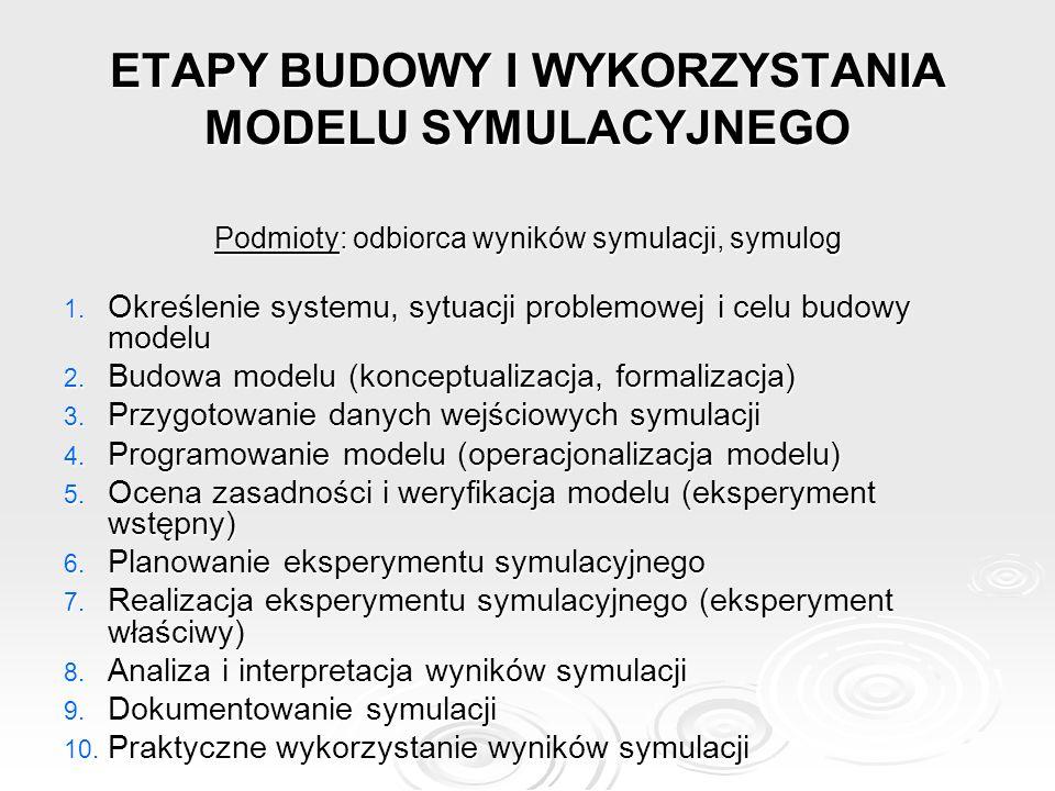 ETAPY BUDOWY I WYKORZYSTANIA MODELU SYMULACYJNEGO