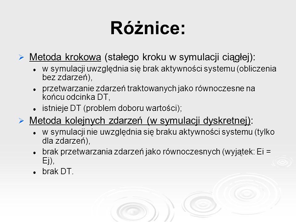 Różnice: Metoda krokowa (stałego kroku w symulacji ciągłej):