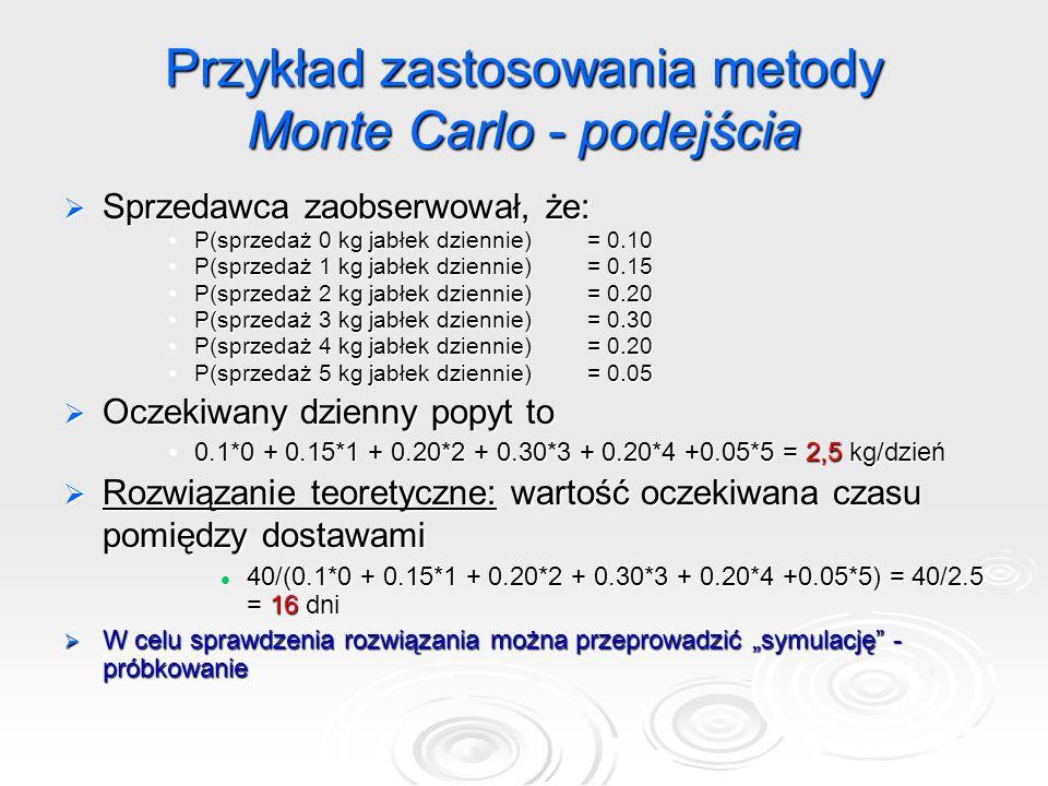 Przykład zastosowania metody Monte Carlo - podejścia