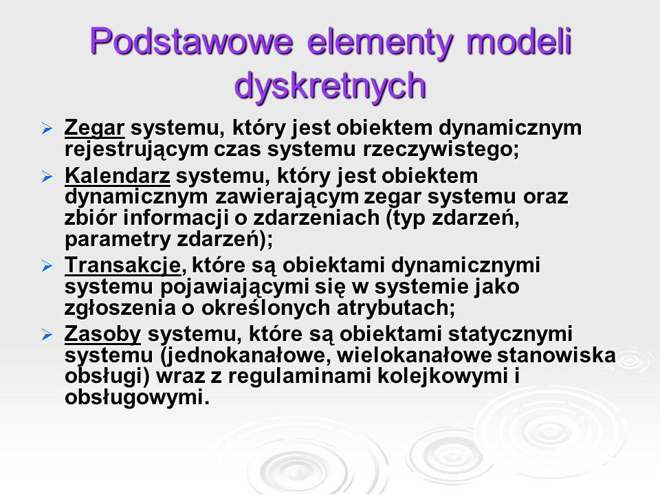 Podstawowe elementy modeli dyskretnych