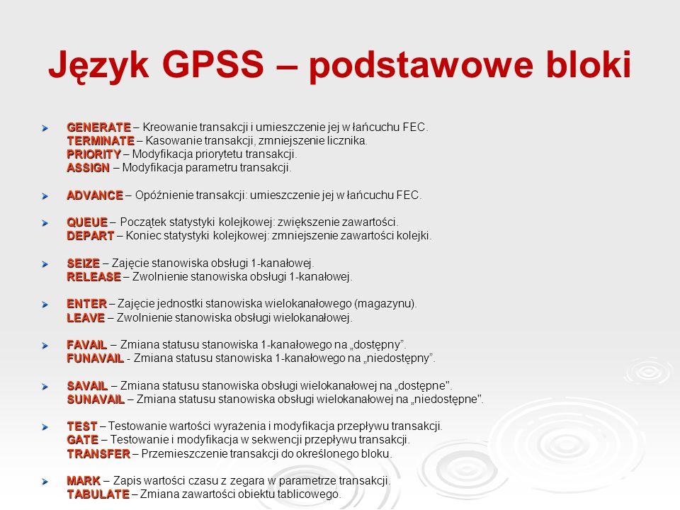 Język GPSS – podstawowe bloki