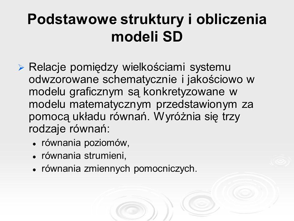 Podstawowe struktury i obliczenia modeli SD
