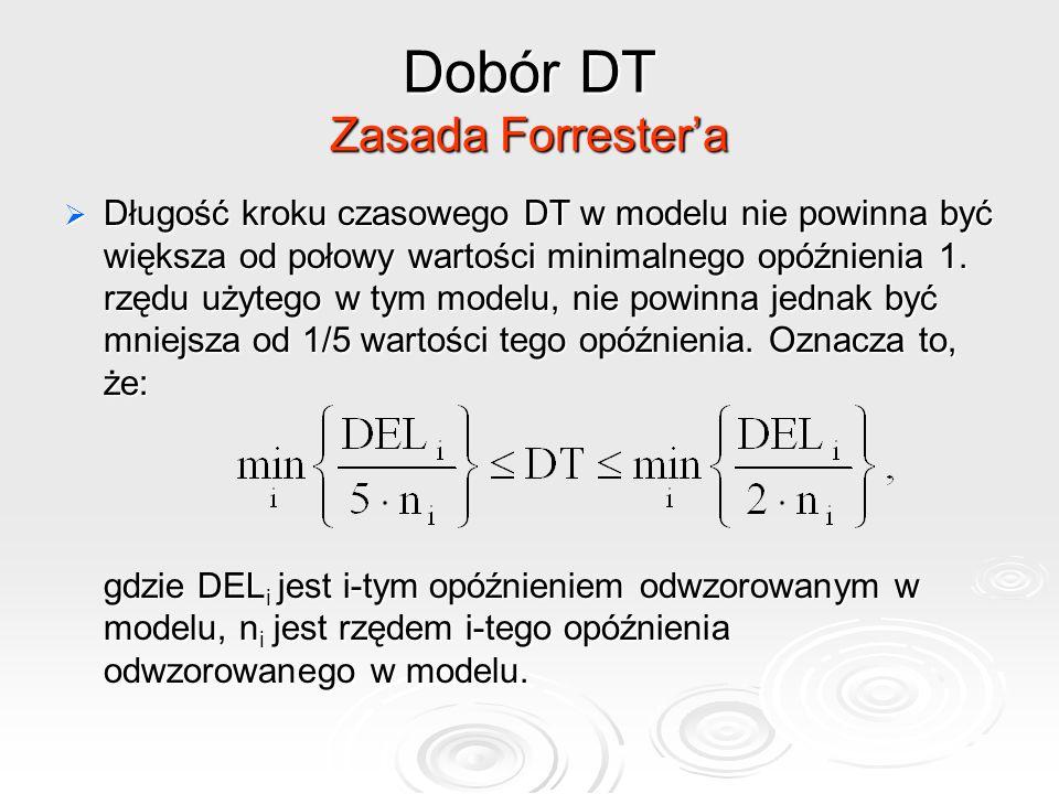 Dobór DT Zasada Forrester'a