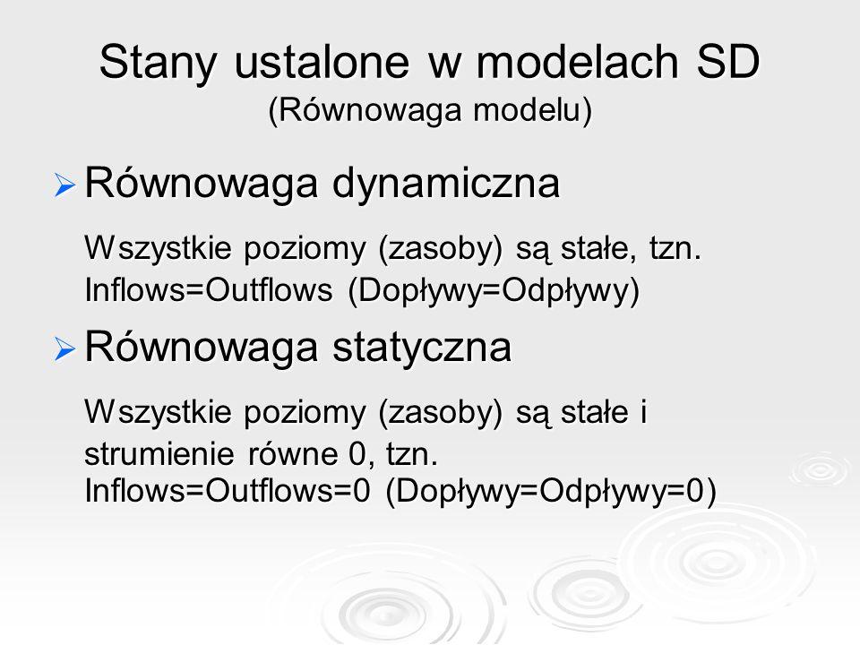 Stany ustalone w modelach SD (Równowaga modelu)