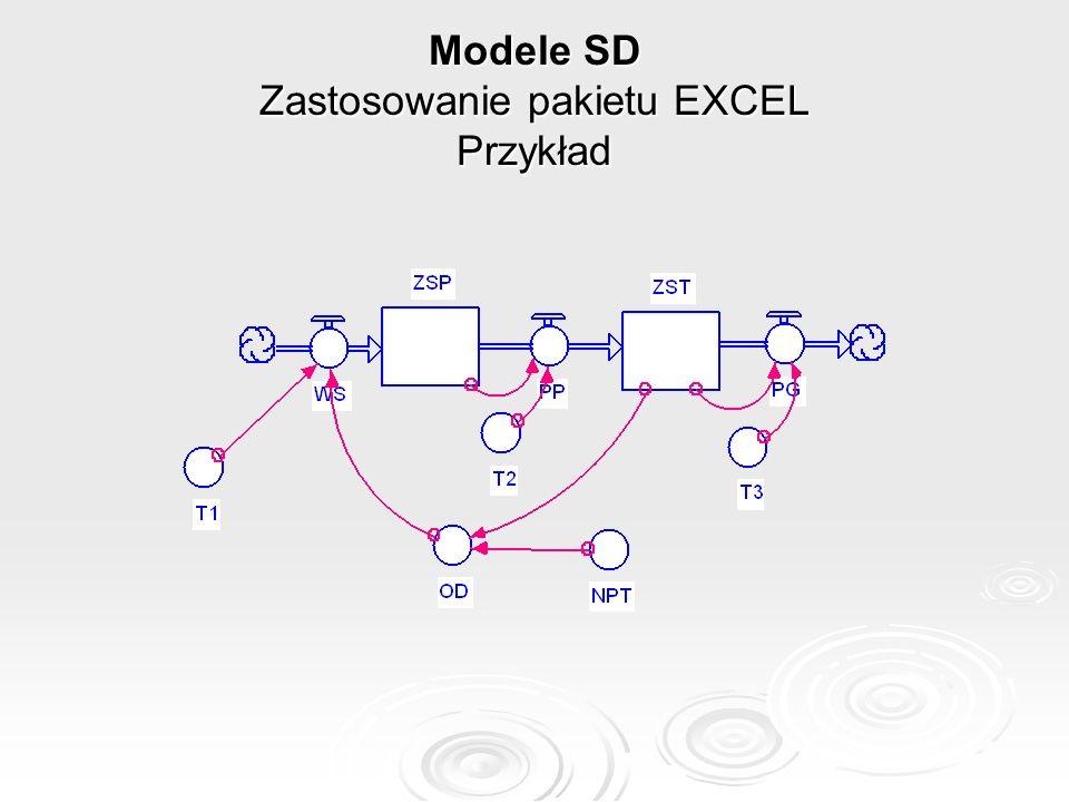 Modele SD Zastosowanie pakietu EXCEL Przykład