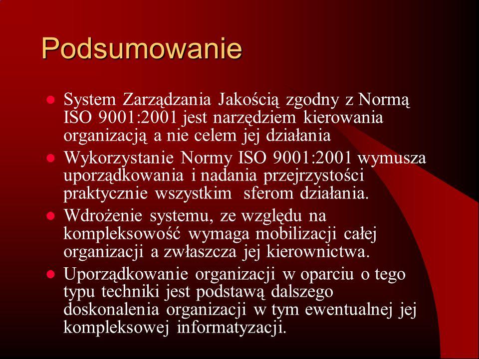 Podsumowanie System Zarządzania Jakością zgodny z Normą ISO 9001:2001 jest narzędziem kierowania organizacją a nie celem jej działania.