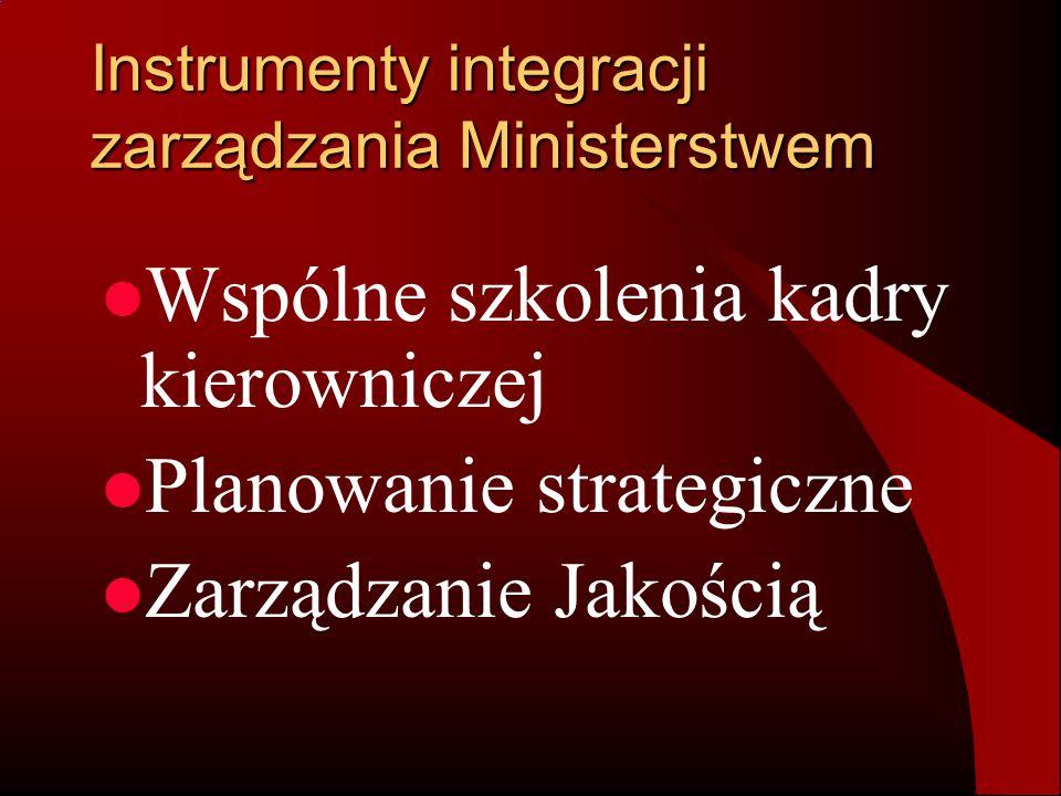 Instrumenty integracji zarządzania Ministerstwem