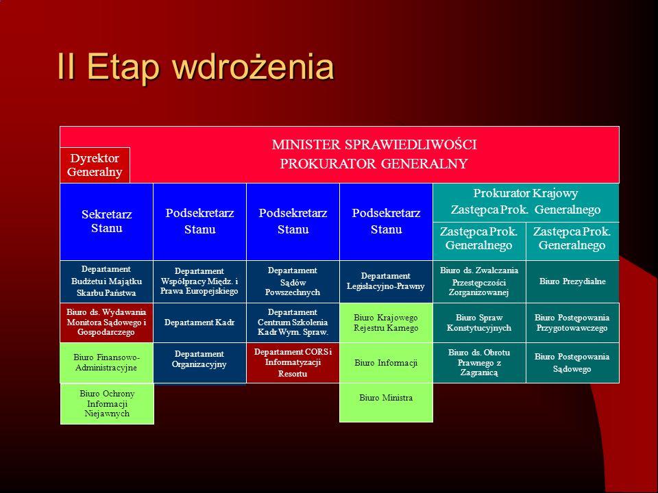 II Etap wdrożenia MINISTER SPRAWIEDLIWOŚCI PROKURATOR GENERALNY