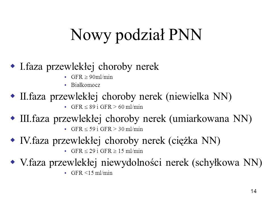 Nowy podział PNN I.faza przewlekłej choroby nerek