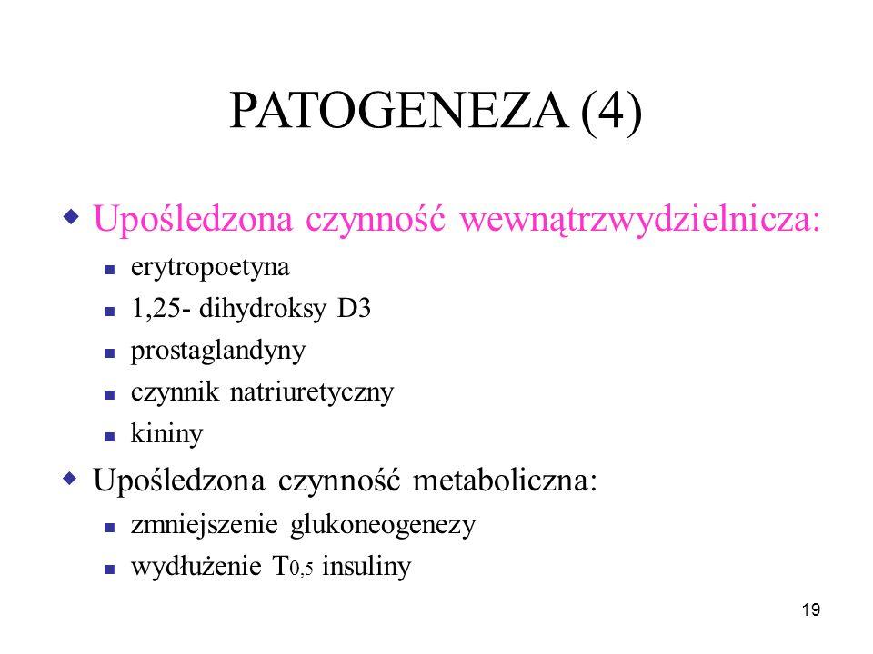PATOGENEZA (4) Upośledzona czynność wewnątrzwydzielnicza: