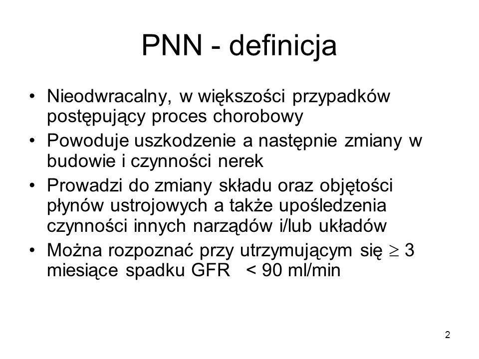 PNN - definicja Nieodwracalny, w większości przypadków postępujący proces chorobowy.