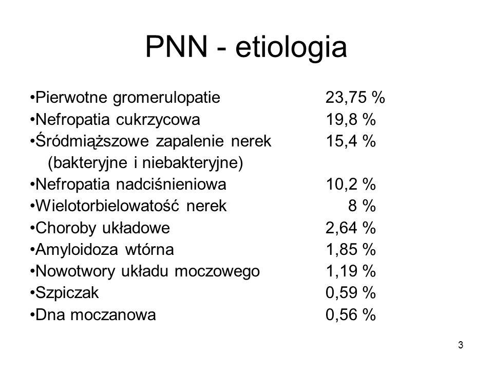 PNN - etiologia •Pierwotne gromerulopatie 23,75 %
