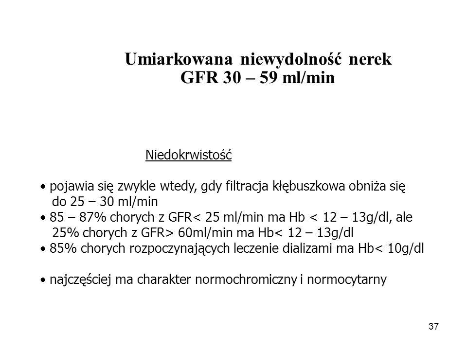 Umiarkowana niewydolność nerek GFR 30 – 59 ml/min
