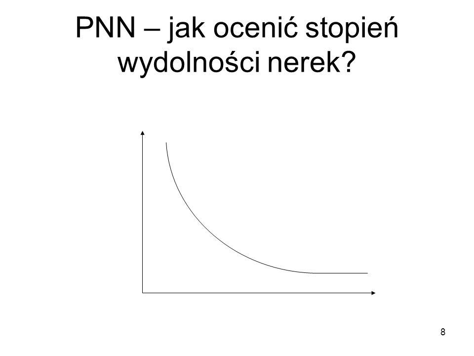 PNN – jak ocenić stopień wydolności nerek
