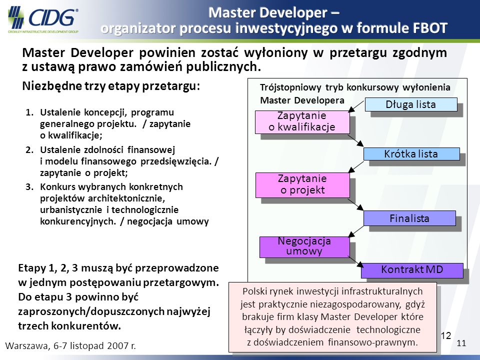 organizator procesu inwestycyjnego w formule FBOT
