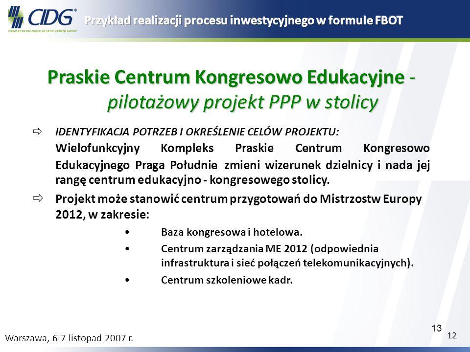 Przykład realizacji procesu inwestycyjnego w formule FBOT