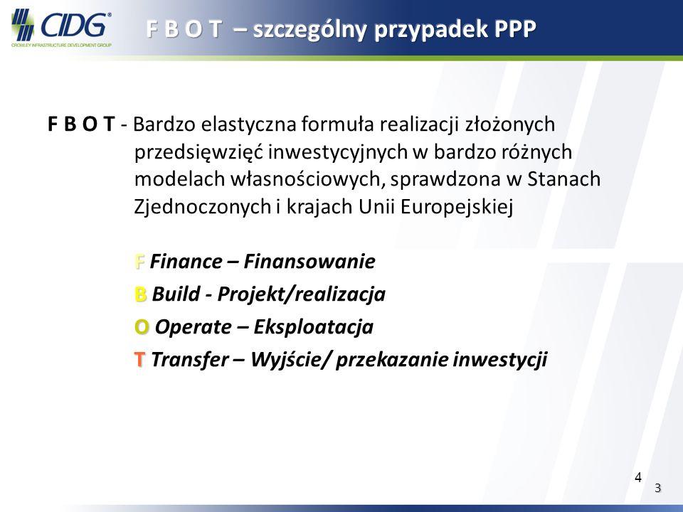F B O T – szczególny przypadek PPP