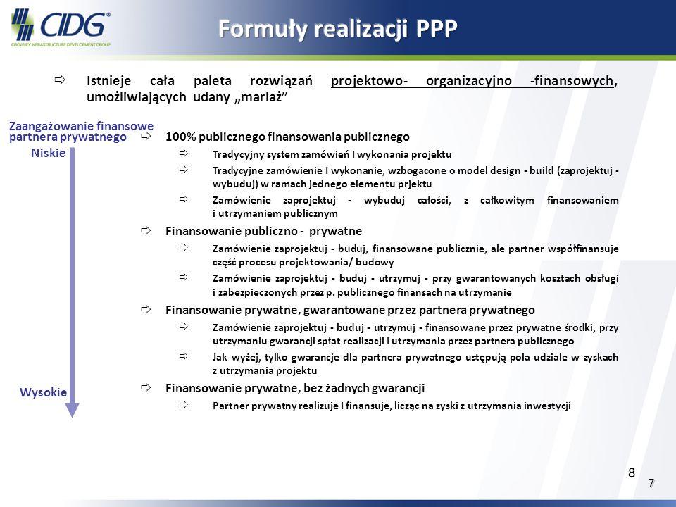 Formuły realizacji PPP
