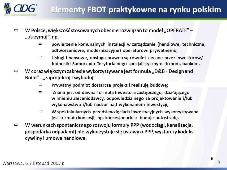 Elementy FBOT praktykowne na rynku polskim