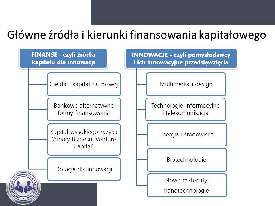 Główne źródła i kierunki finansowania kapitałowego