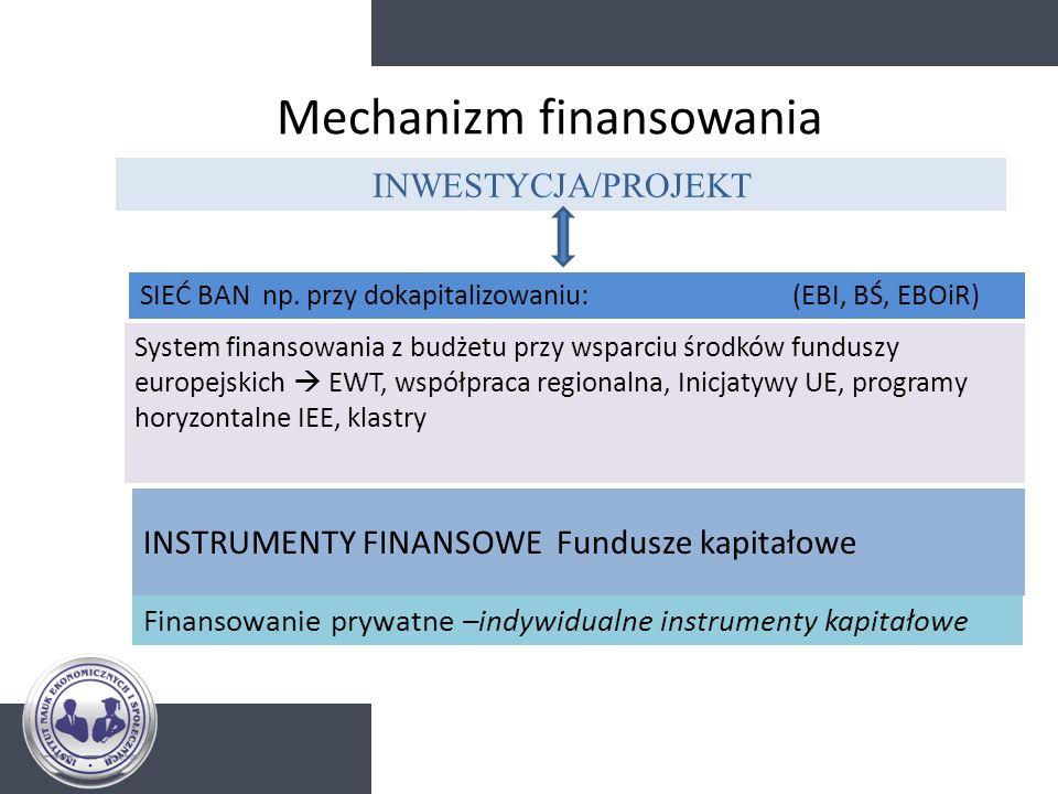 Mechanizm finansowania