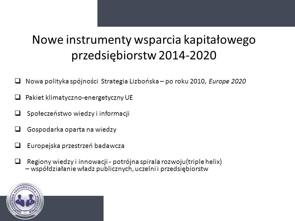 Nowe instrumenty wsparcia kapitałowego przedsiębiorstw 2014-2020