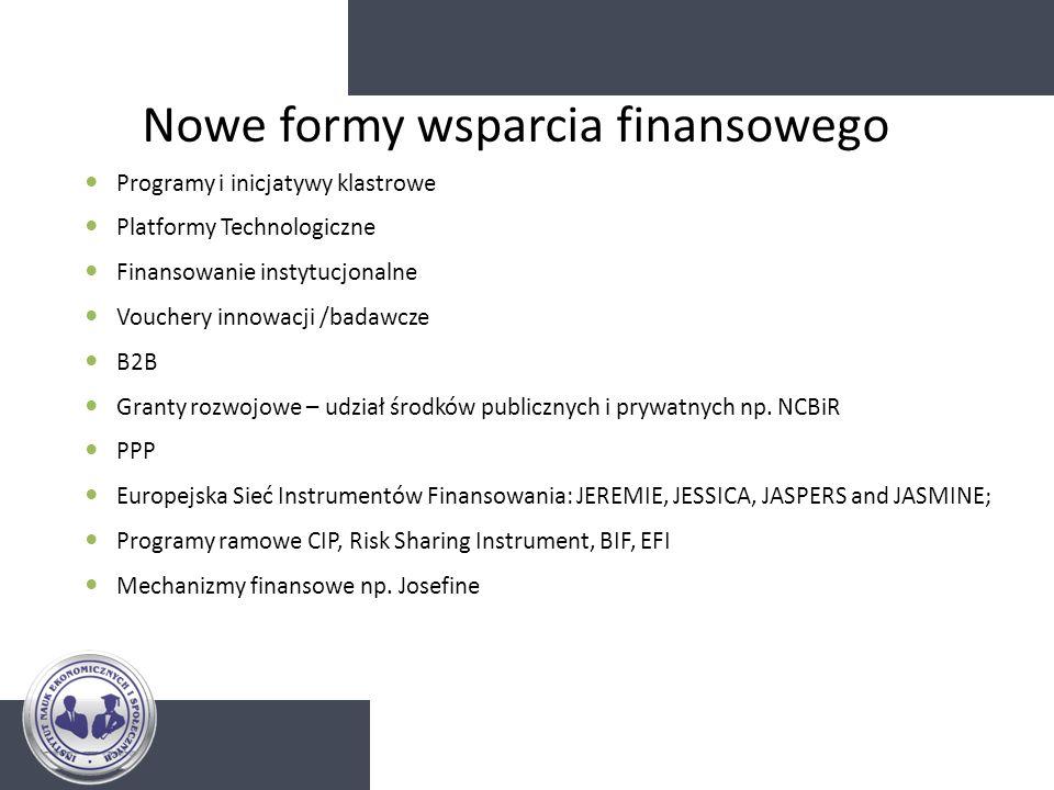Nowe formy wsparcia finansowego