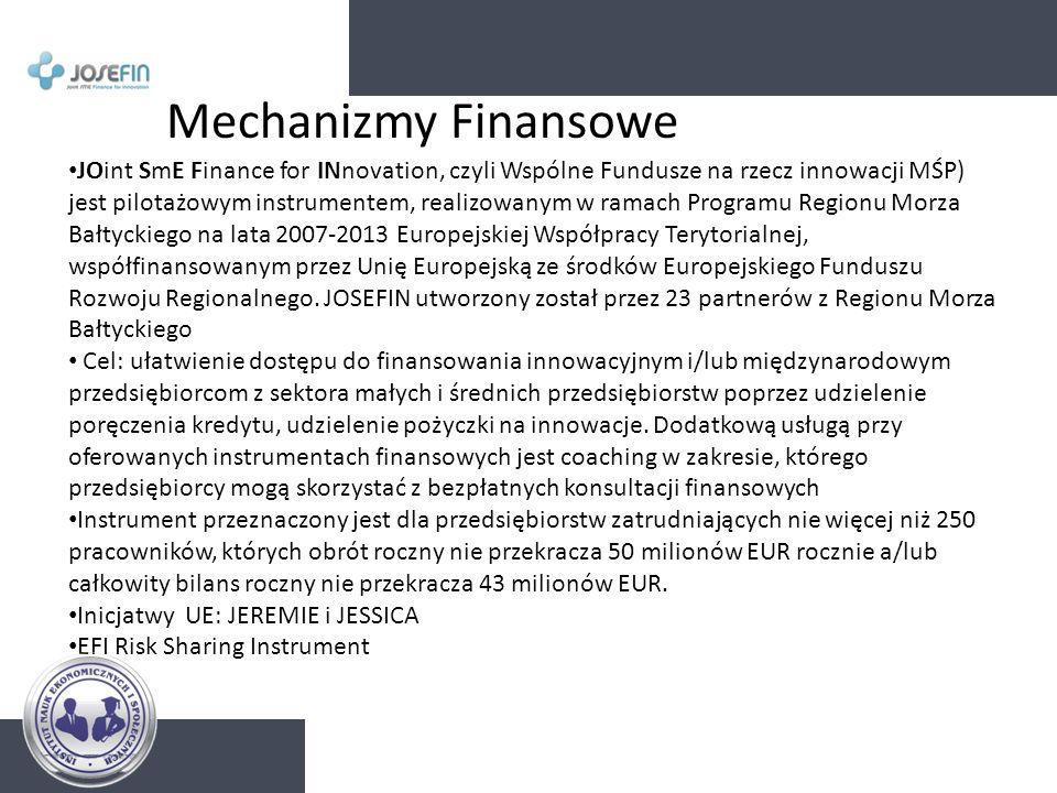 Mechanizmy Finansowe