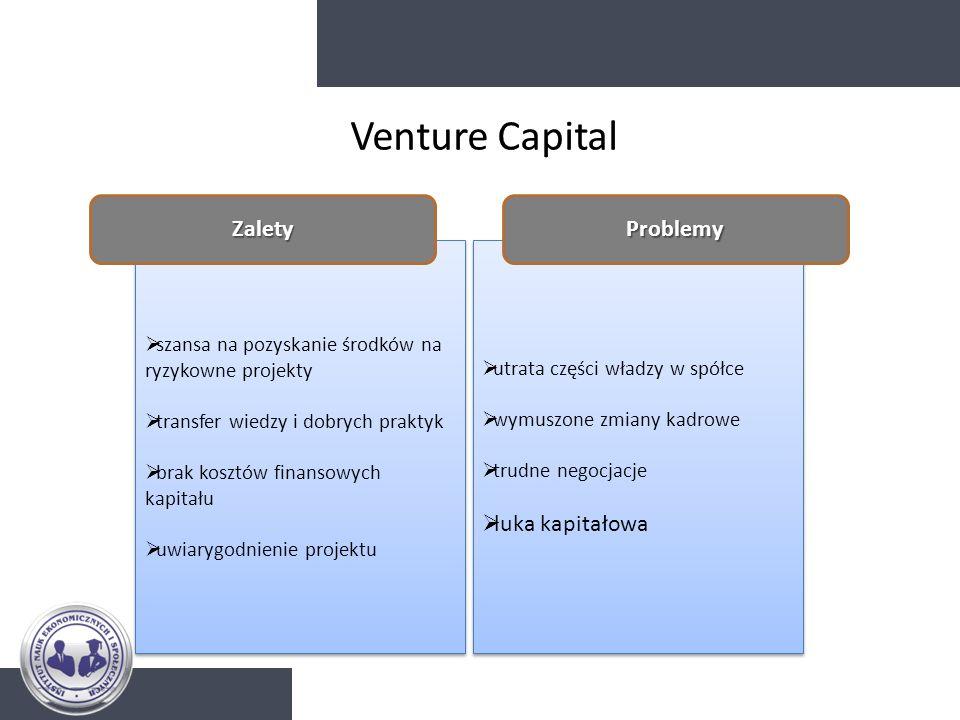 Venture Capital Zalety Problemy luka kapitałowa