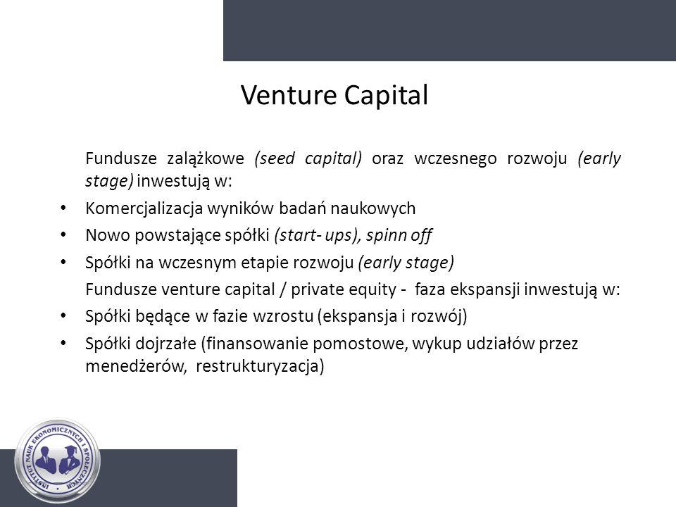 Venture CapitalFundusze zalążkowe (seed capital) oraz wczesnego rozwoju (early stage) inwestują w: Komercjalizacja wyników badań naukowych.