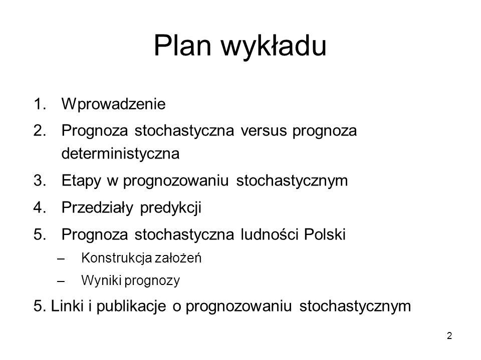 Plan wykładu Wprowadzenie