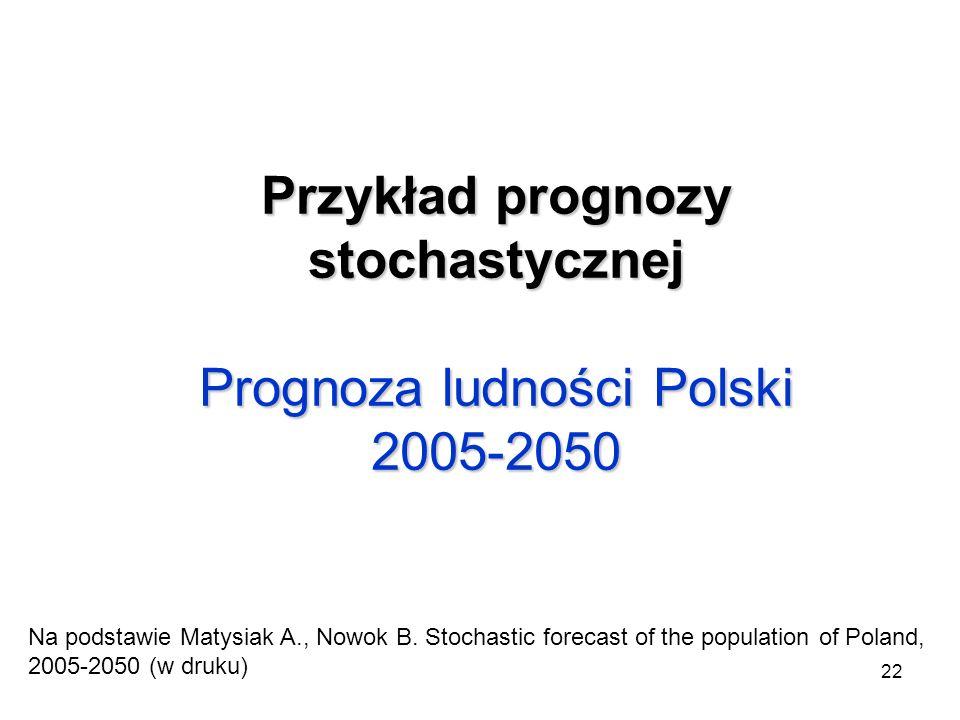 Przykład prognozy stochastycznej Prognoza ludności Polski 2005-2050