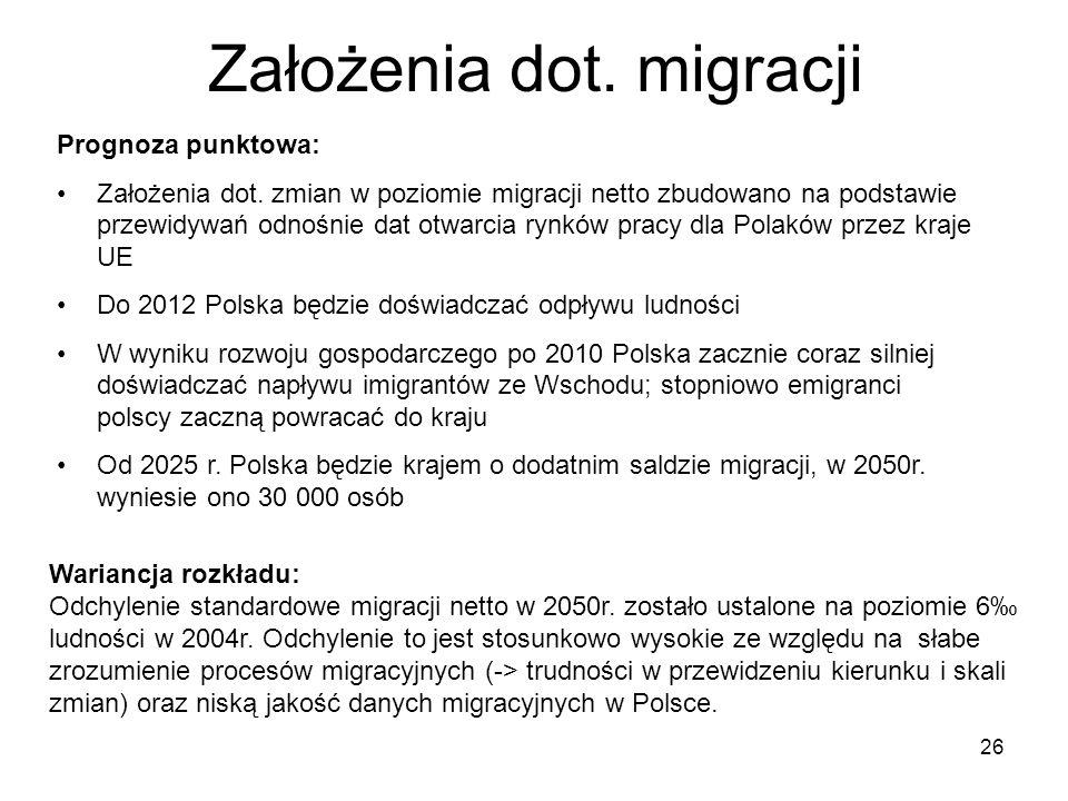 Założenia dot. migracji