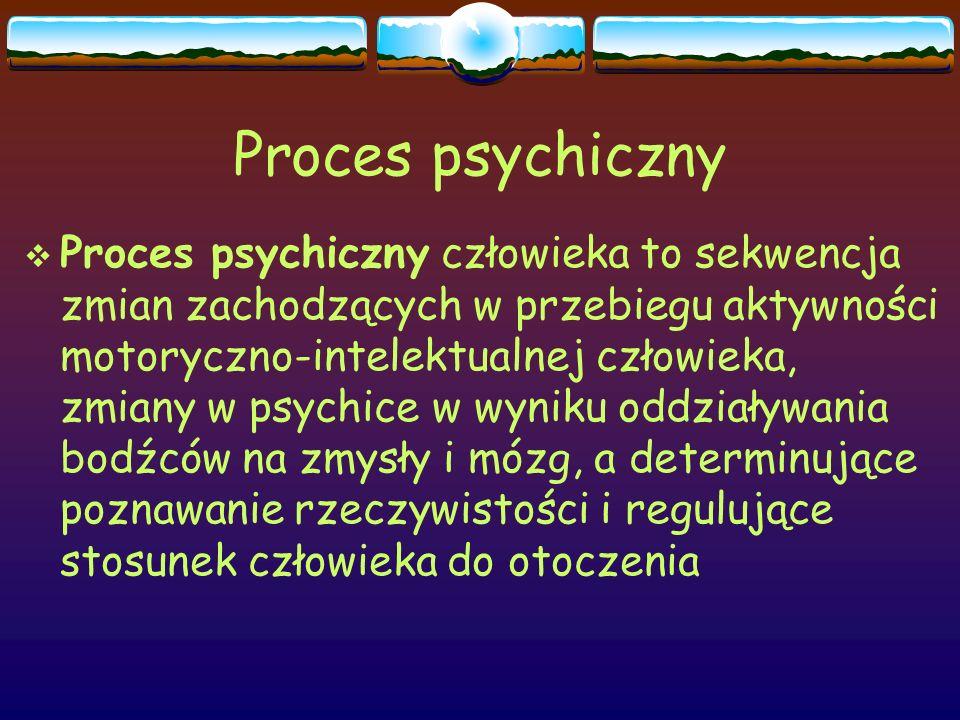 Proces psychiczny