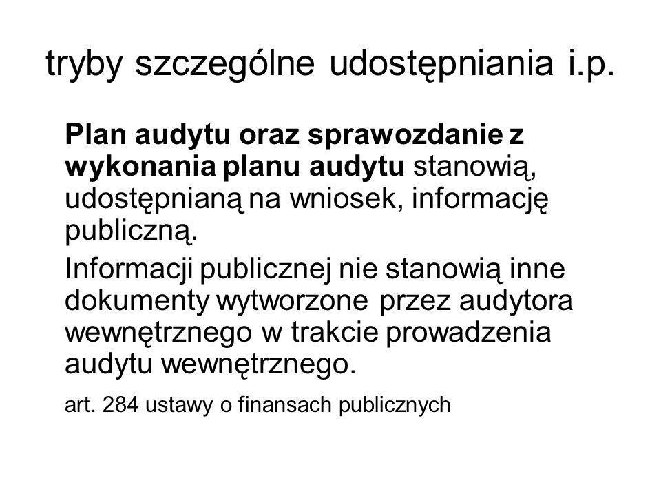 tryby szczególne udostępniania i.p.