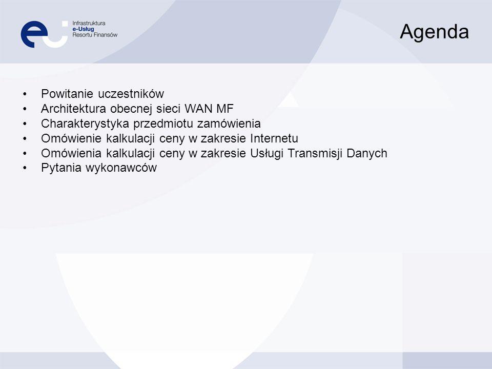 Agenda Powitanie uczestników Architektura obecnej sieci WAN MF