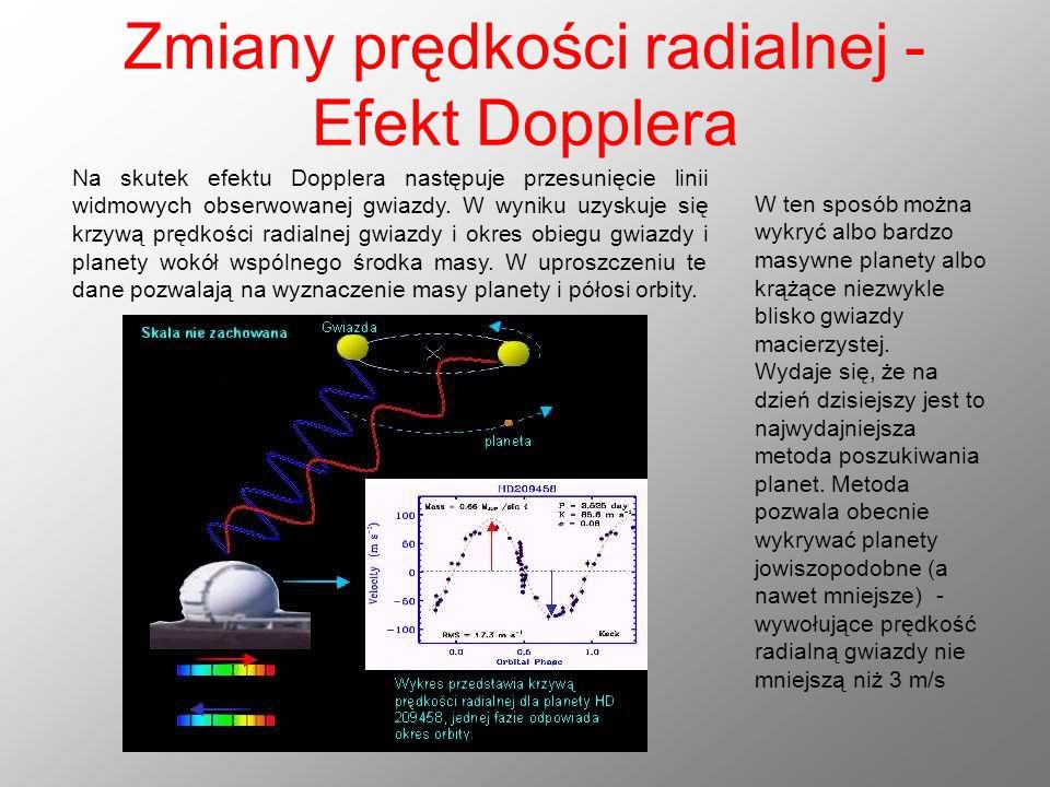 Zmiany prędkości radialnej -Efekt Dopplera