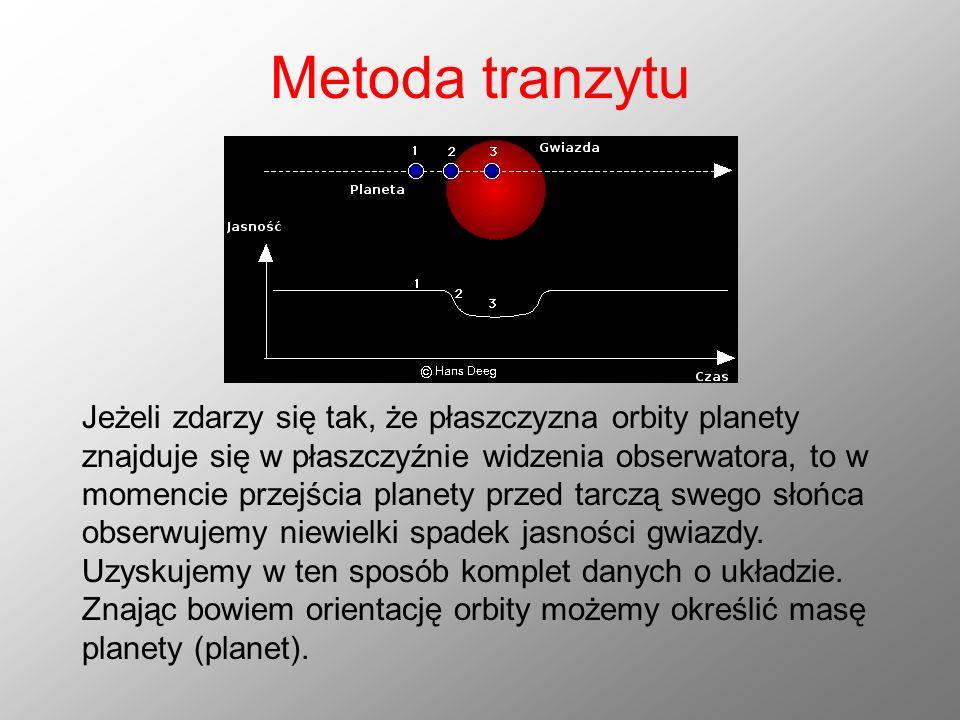Metoda tranzytu
