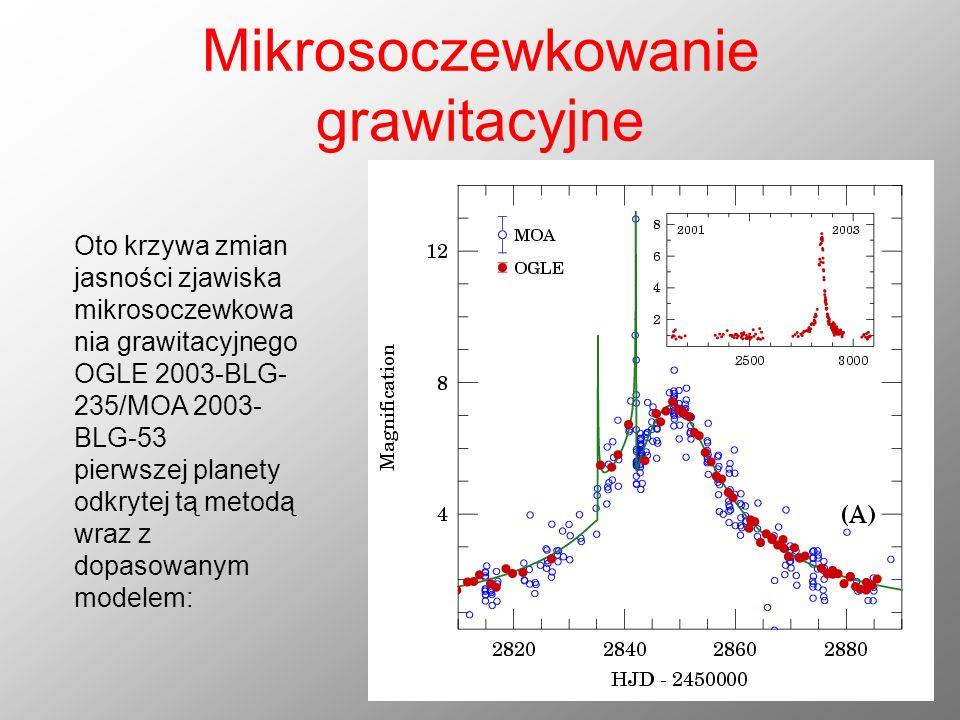 Mikrosoczewkowanie grawitacyjne