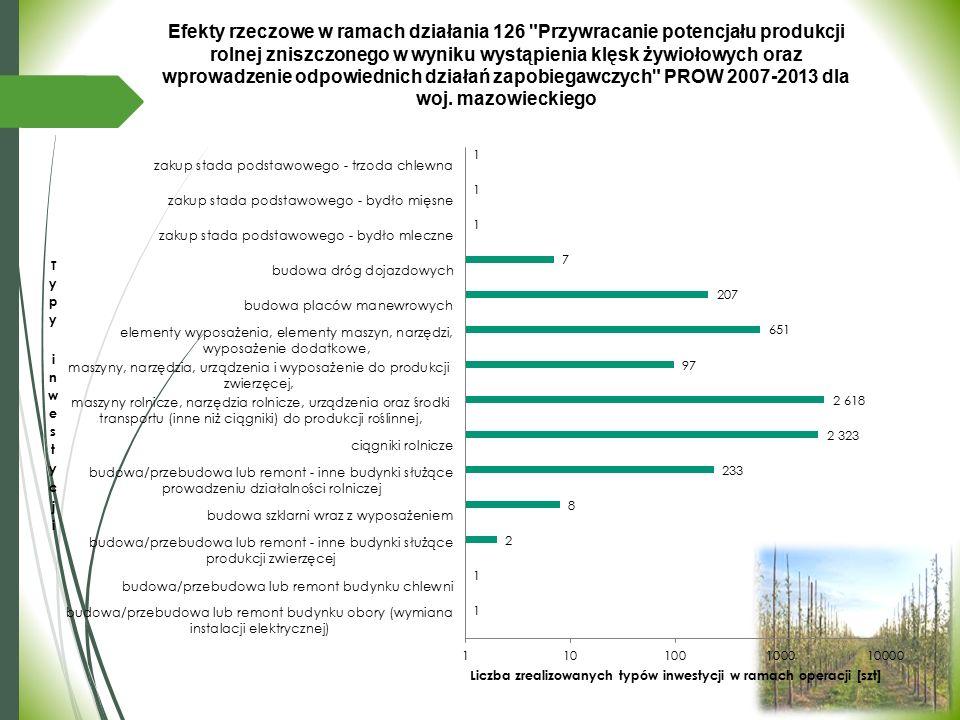 Efekty rzeczowe w ramach działania 126 Przywracanie potencjału produkcji rolnej zniszczonego w wyniku wystąpienia klęsk żywiołowych oraz wprowadzenie odpowiednich działań zapobiegawczych PROW 2007-2013 dla woj.