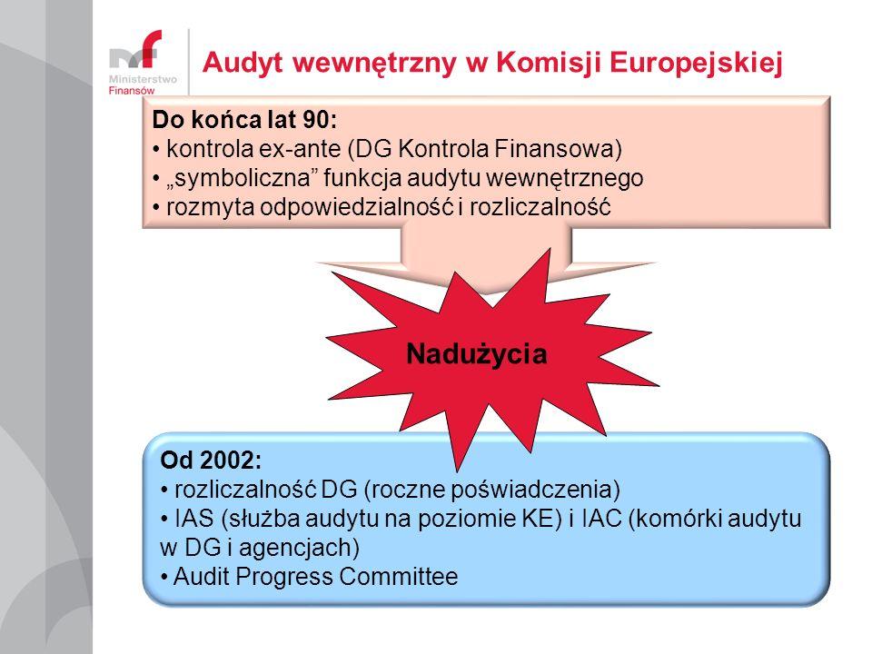 Audyt wewnętrzny w Komisji Europejskiej