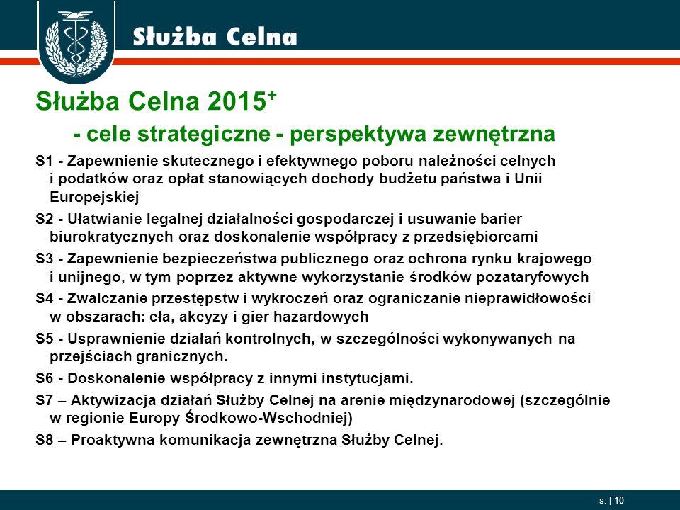 Służba Celna 2015+ - cele strategiczne - perspektywa zewnętrzna