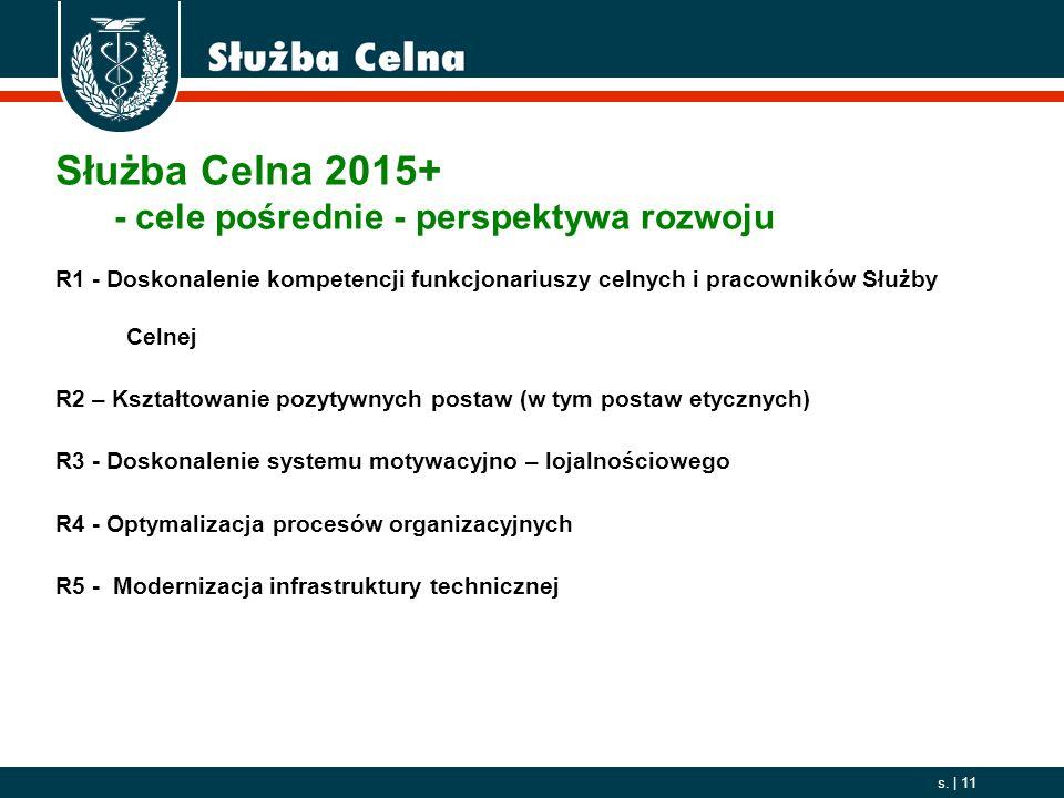 Służba Celna 2015+ - cele pośrednie - perspektywa rozwoju