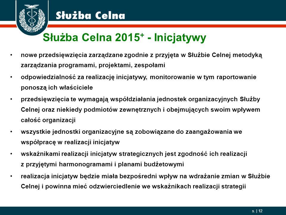 Służba Celna 2015+ - Inicjatywy