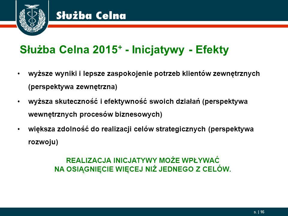 Służba Celna 2015+ - Inicjatywy - Efekty