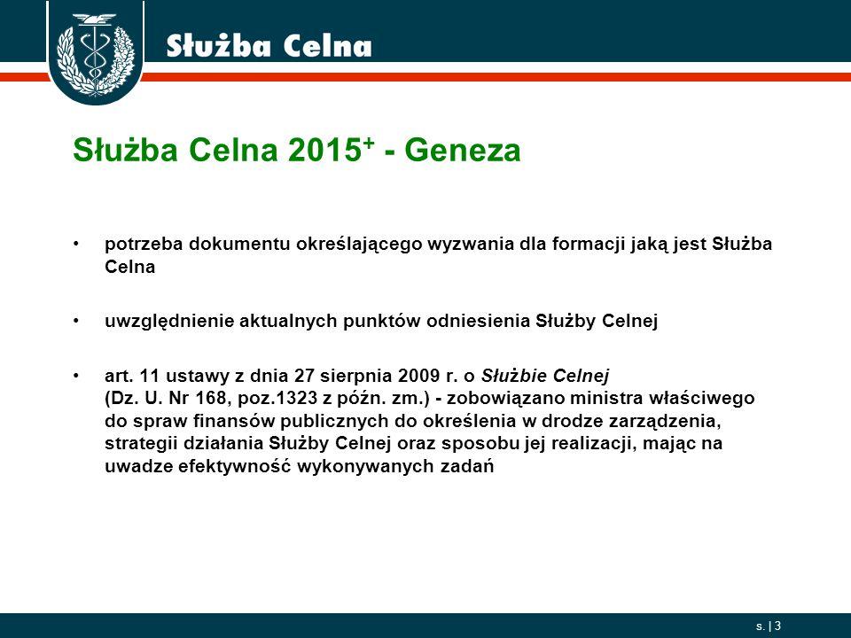 Służba Celna 2015+ - Geneza potrzeba dokumentu określającego wyzwania dla formacji jaką jest Służba Celna.
