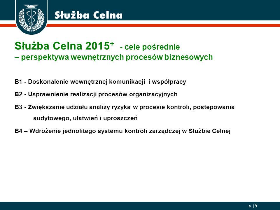 Służba Celna 2015+ - cele pośrednie