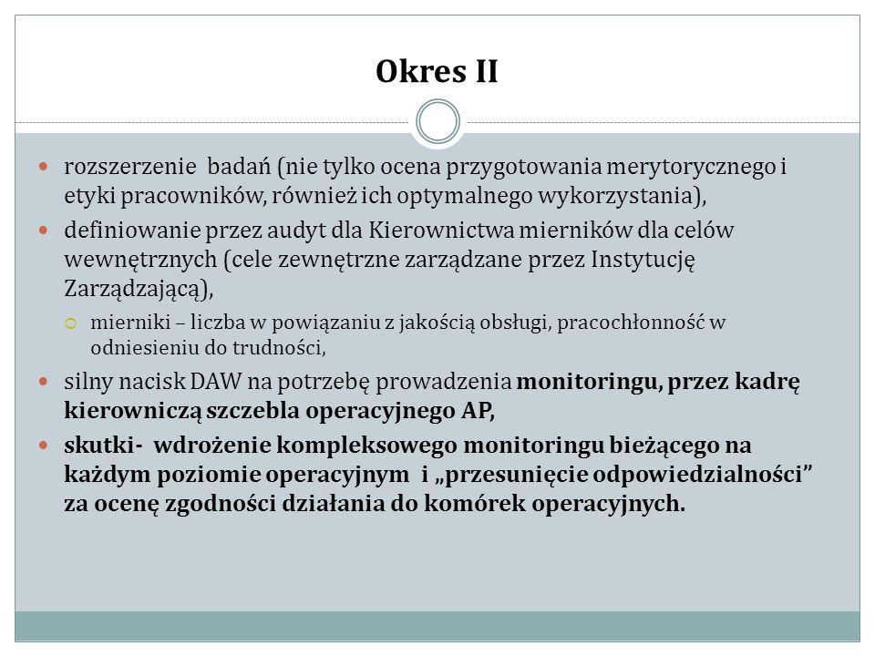 Okres II rozszerzenie badań (nie tylko ocena przygotowania merytorycznego i etyki pracowników, również ich optymalnego wykorzystania),