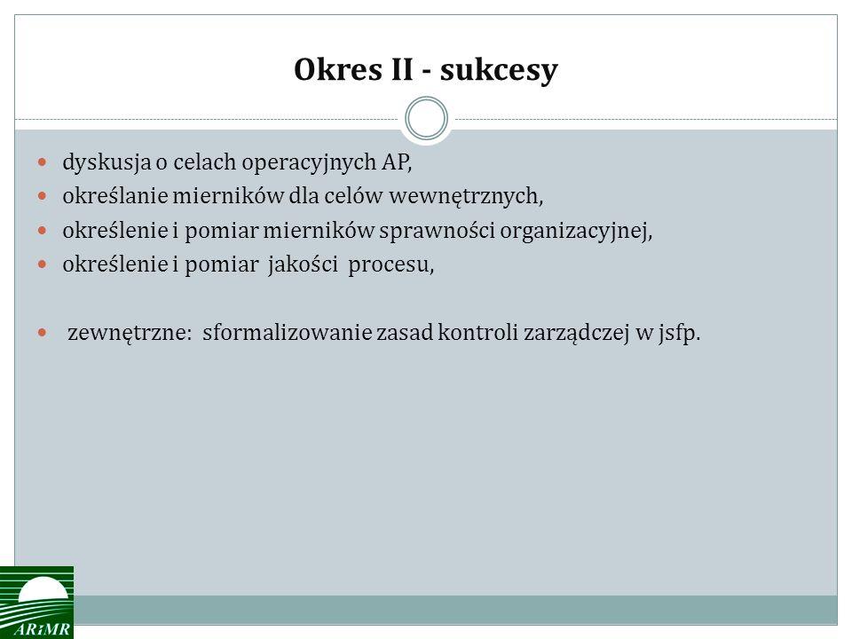 Okres II - sukcesy dyskusja o celach operacyjnych AP,